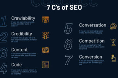 7 tips for search engine optimization