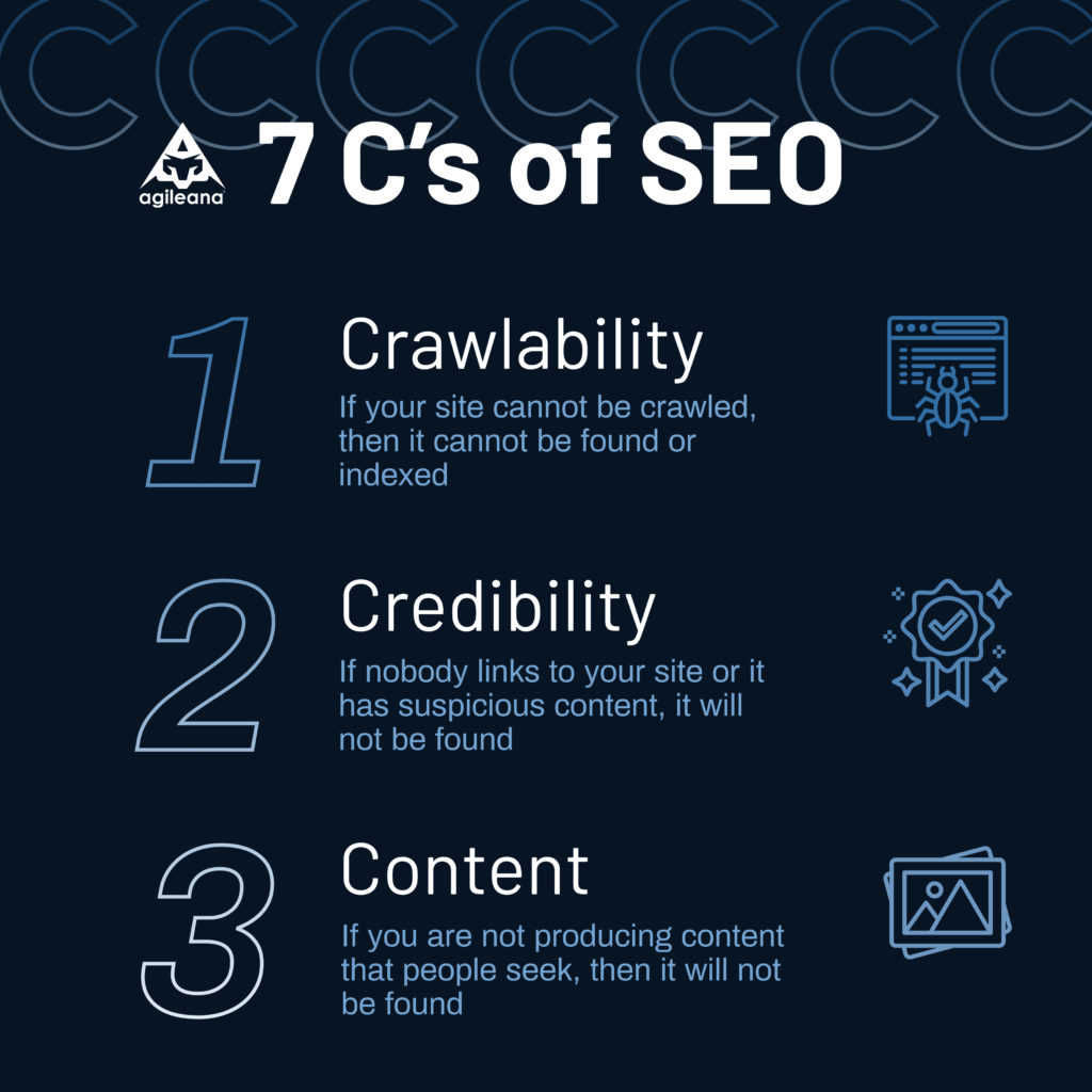 The first three of the seven C's of search engine optimization: 1. Crawlabiltiy, 2. Credibility, 3. Content